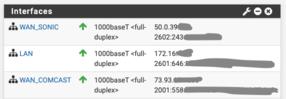 pfSense Interface IPs
